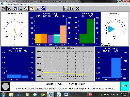 Davis WeatherLink Software