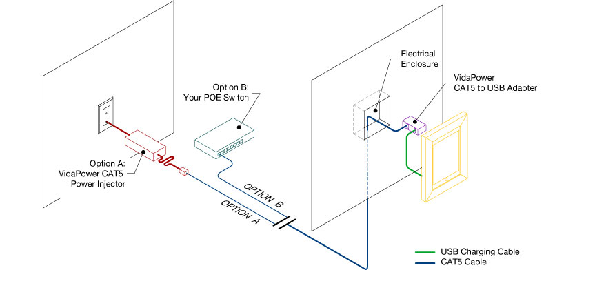 iPad Pro Wall Mount power diagram (Vidabox)