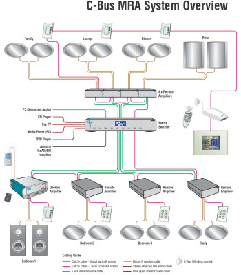 smart tv wiring diagram four pipe system flow diagrams. Black Bedroom Furniture Sets. Home Design Ideas