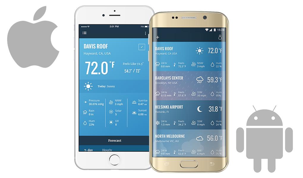Weather Station Data Loggers, uploaders & servers