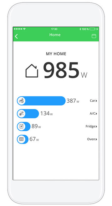 Wiser Energy Management Smartphone App